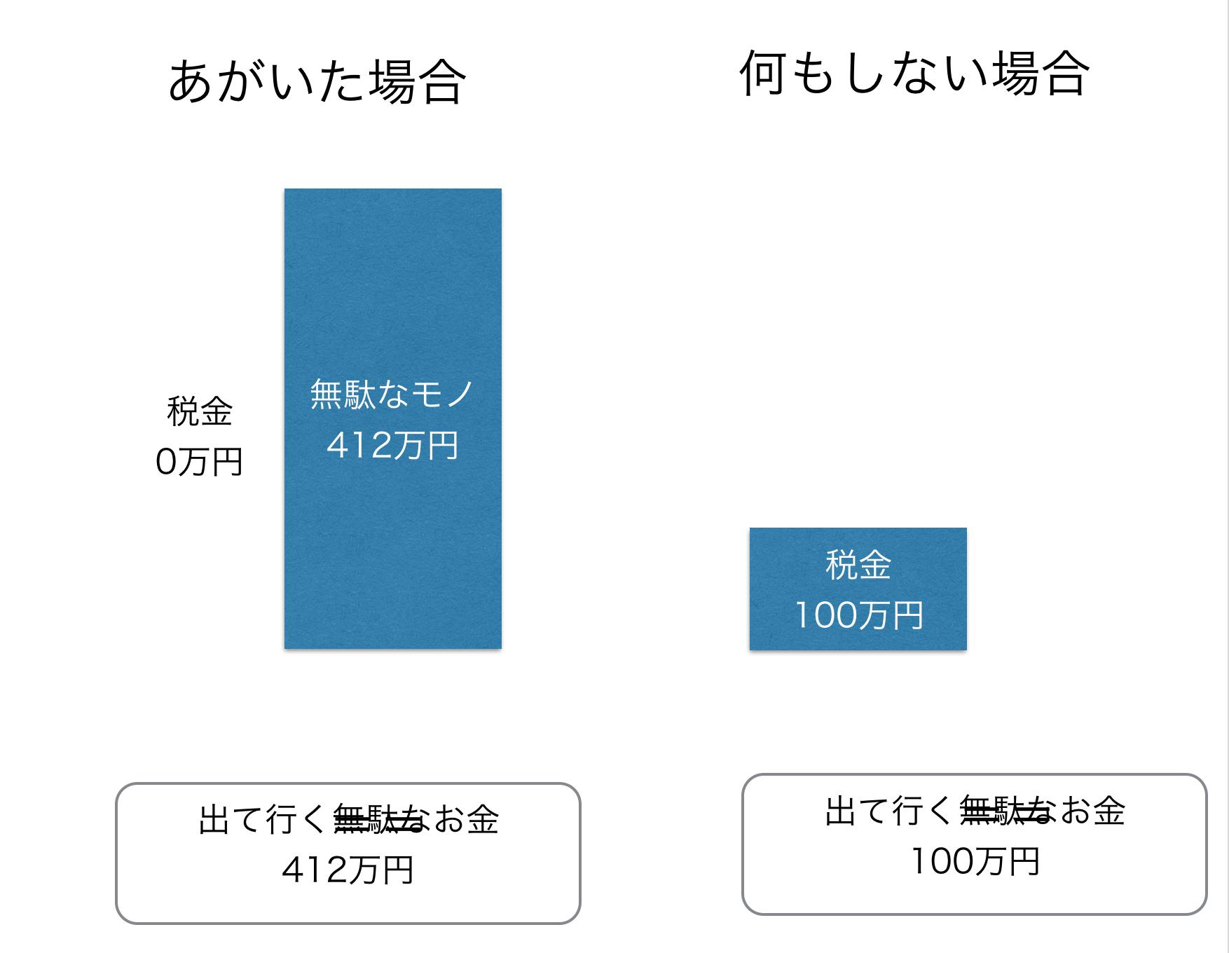 スクリーンショット 2015-07-01 8.51.14