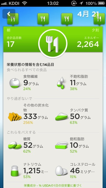 JAWBONE UP 食事