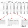 給与データから明細へのコピペを自動化するマクロ