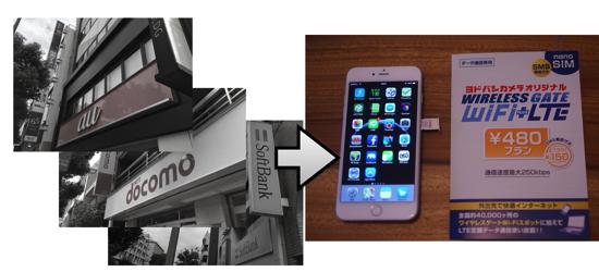 さよならau・ドコモ・ソフトバンク。ワイヤレスゲート WiFi+LTE SIMカードならiPhone 6 Plusが月630円!