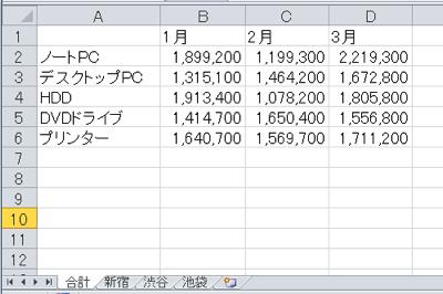 ピボットテーブルがベスト! Excelで複数のシートから集計する方法の比較(サンプルあり)