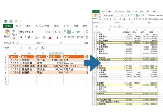 Excel、マクロで試算表を作る方法ーピボットテーブル、VLOOKUPを活用ー