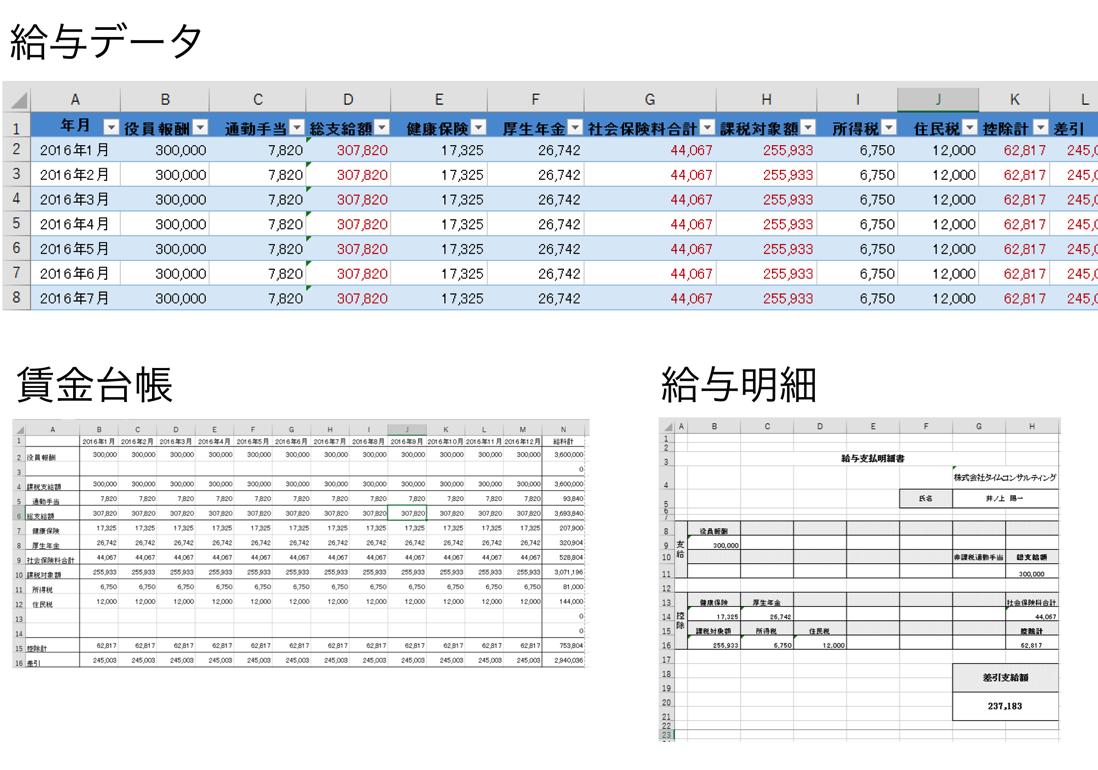 社長ひとりの給与計算をExcelで。給与計算・賃金台帳・給与明細テンプレート