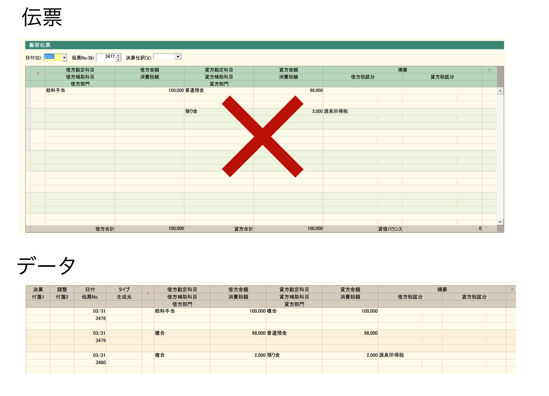 「伝票」は、もういらない。Excelから会計ソフトへのインポート・経理業務効率化のために。