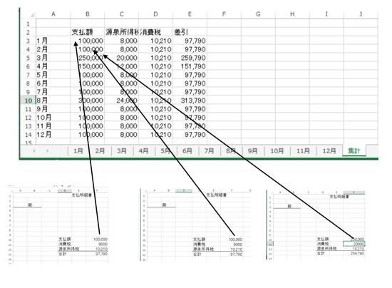 【INDIRECT関数・マクロ】それぞれのシートにある月々のデータをExcelで集計する方法