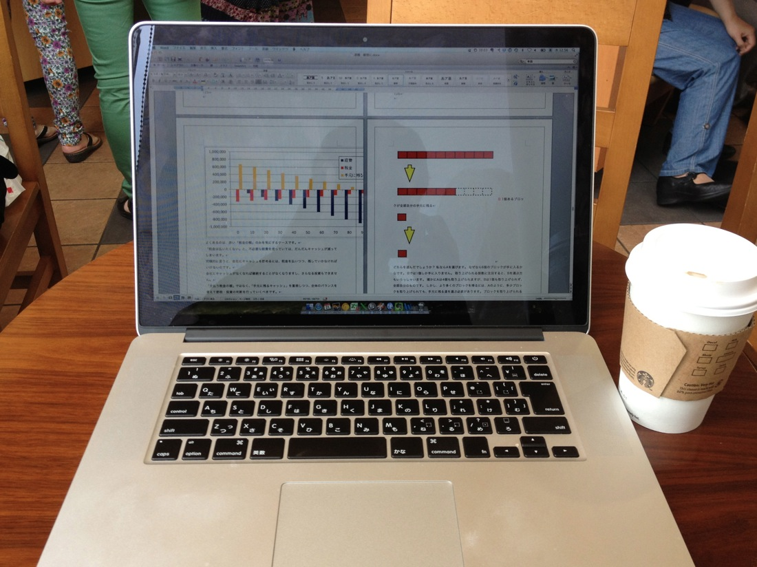 買ってみてよかった! MacBookPro Retinaモデルを1週間使ってみた感想・気づいたこと