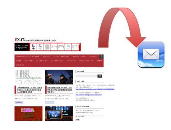 「EX-IT」の更新情報をメールで受け取れます&WordPressブログの更新をメールで知らせる方法