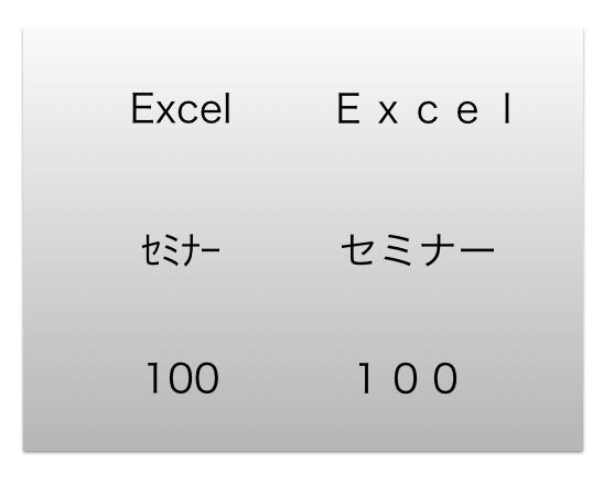 「数字・アルファベットは半角・カタカナは全角」Excelで全角・半角を処理する関数・マクロ