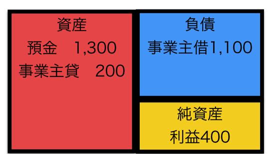スクリーンショット 2015 03 24 11 56 12