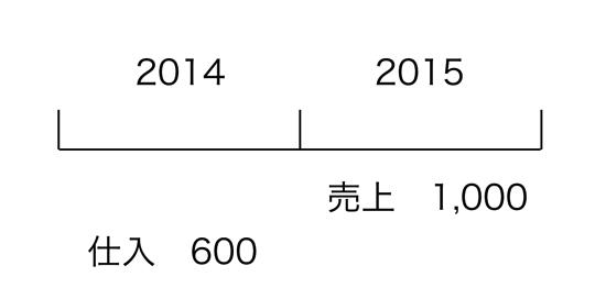 スクリーンショット 2014 12 22 10 06 27