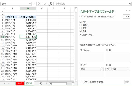ピボットテーブル 日付集計00014