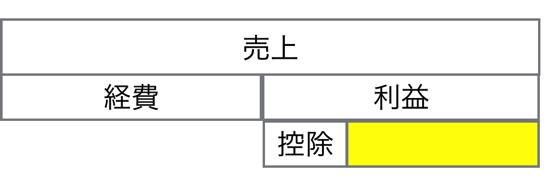 スクリーンショット 2014 05 16 10 20 22
