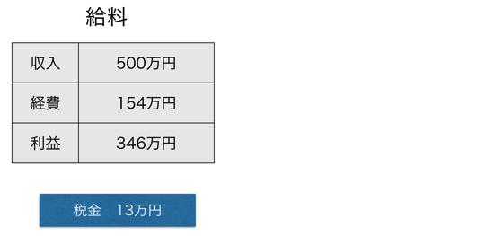 スクリーンショット 2014 03 05 9 32 29