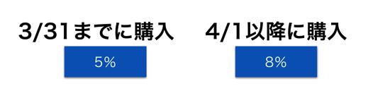 スクリーンショット 2014 02 19 8 42 43