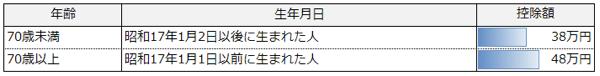 スクリーンショット 2011 11 01 9 51 27