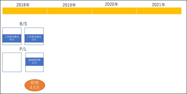 2018-07-24_10h06_20