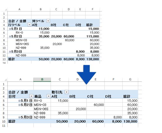 Excelピボットテーブルがいまいちみづらいときの設定方法ーレポートのレイアウト変更ー