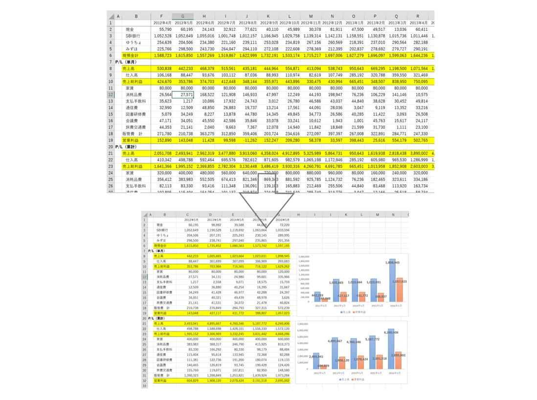 ExcelVLOOKUP関数で、月別推移から前年比較・年別推移を作る方法