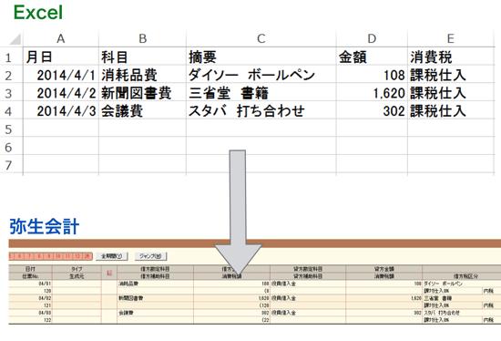 入力はExcelで!Excelに入力した経費データを弥生会計に取り込む方法