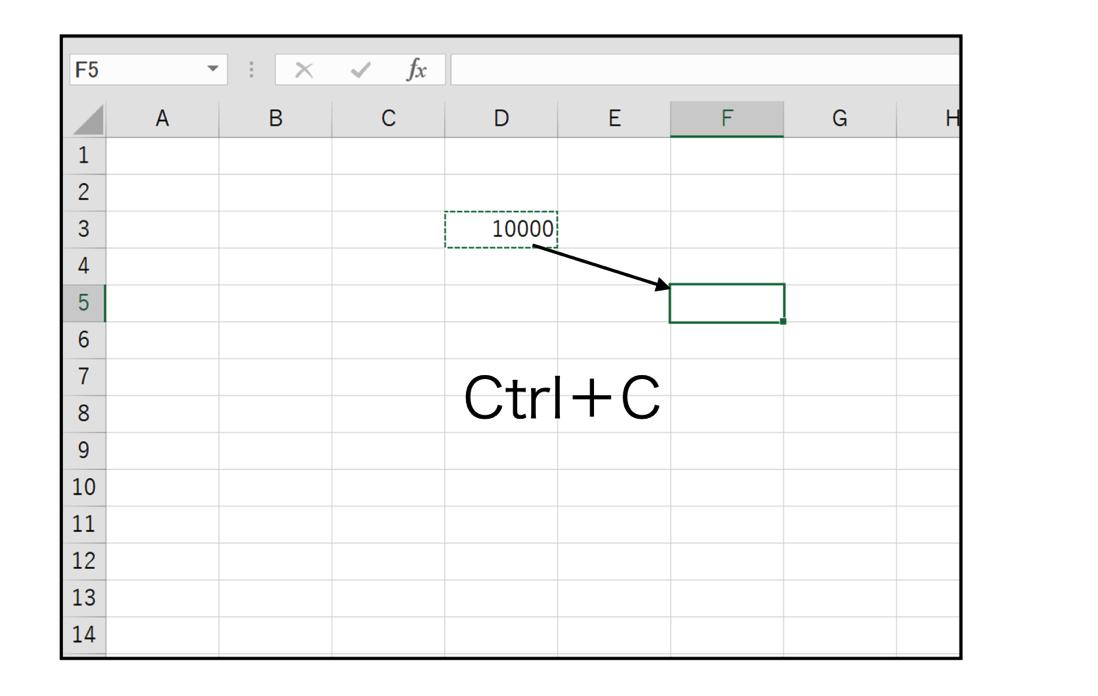 Ctrl+Cだけじゃない!一歩先に行くExcelのコピー機能