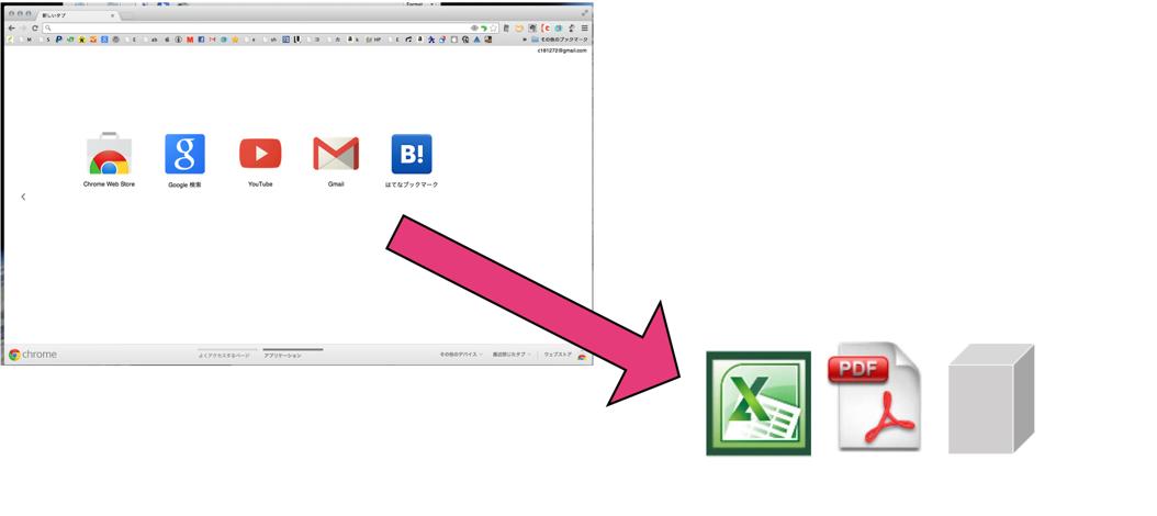 ネットからダウンロードしたファイルは、保管場所を指定し、整理しましょう