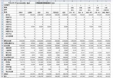 ・Excelマクロの事例ー給与計算ソフトー