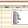 2014年4月から消費税率8%へ。会計ソフトの対応状況、処理方法を確認しておきましょう