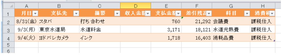 Excelでフォーマットを作るときは紙の時代を忘れよう