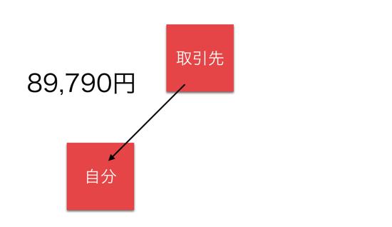 スクリーンショット 2014 05 16 10 05 04