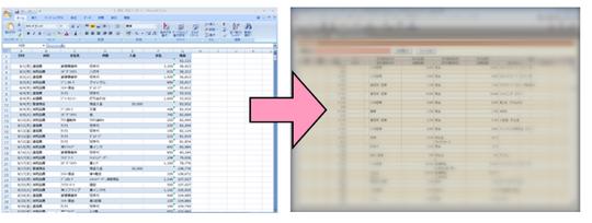Excelから会計ソフトへの取り込み(インポート)が役に立つ5つのケース
