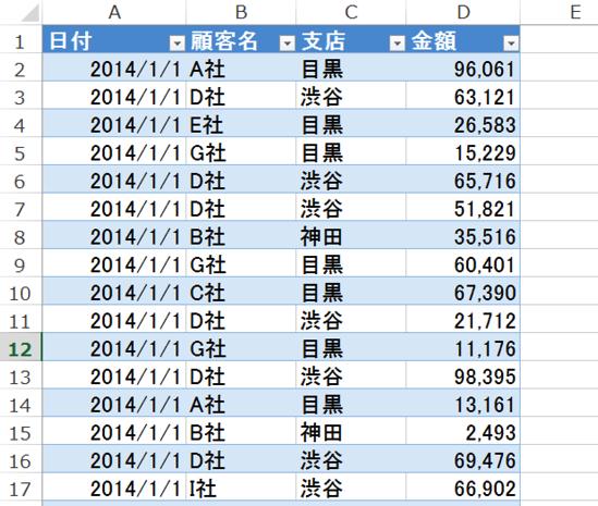 ピボットテーブル 日付集計00016