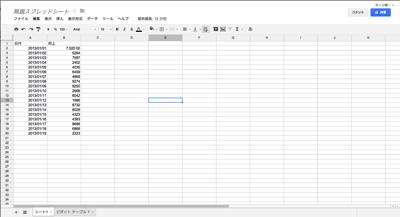 Googleドライブのスプレッドシートと比較して、Excelの方が優れている点