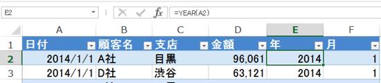 ピボットテーブル 日付集計00008