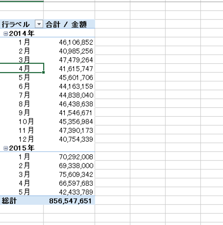 ピボットテーブル 日付集計00011