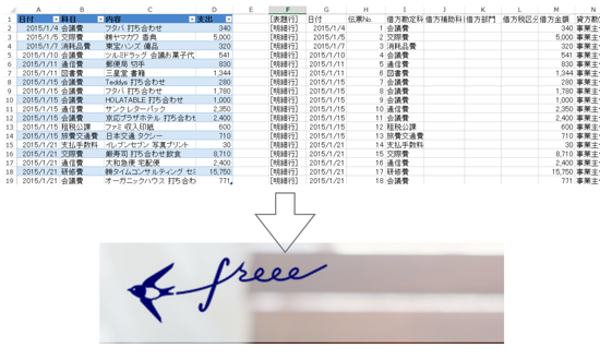freeeにExcelの経費データを取り込む仕組み&マクロ