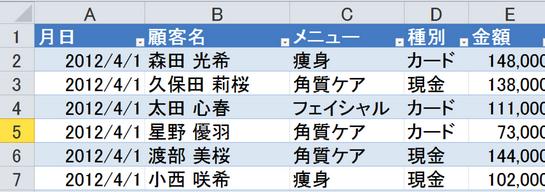 [Excel入門]オートフィルターの応用的な使い方
