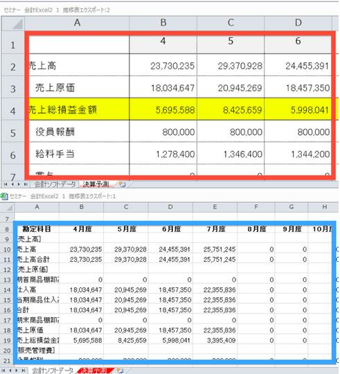 会計ソフトの推移表データをExcelで楽に加工するしくみの作り方