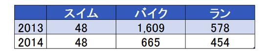 スクリーンショット 2014 08 29 8 54 48