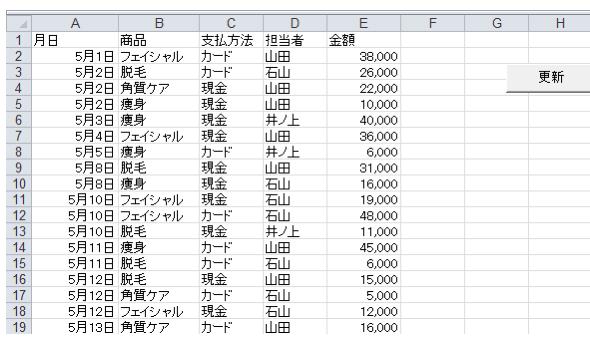 Excelで複数の表を作成する事例ーピボットテーブルとマクロの組み合わせー