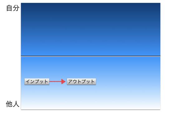 スクリーンショット 2015 05 18 8 41 26