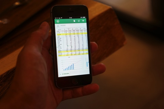 Microsoft Office Mobile無料化記念。Excel for iPhone活用パーフェクトガイド