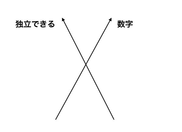 EX IT 2