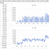 Excelの折れ線グラフ入門。つくり方・見た目・複合グラフ
