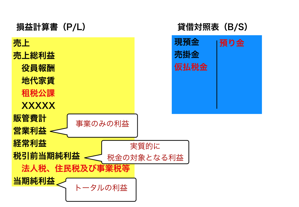 EX IT 6