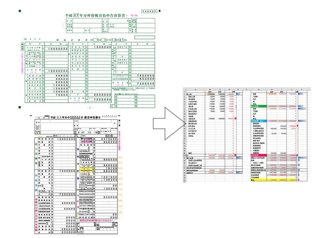 フリーランス(個人事業主)の確定申告を理解するために、Excelで計算してみよう。