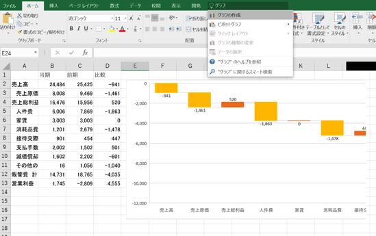 Excel2016(Windows)レビュー。Excel2013との違い・改善点