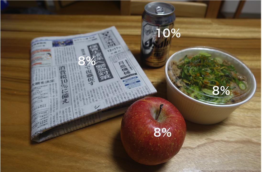 8%?10%?消費税の軽減税率導入・・。食料品の消費税率フローチャート[速報版]