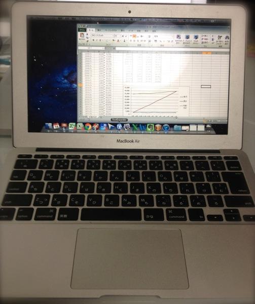 Macを使いたいけど、仕事でWindowsが必須な方へ
