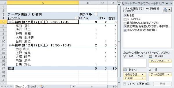 ・ピボットテーブルの事例ーセミナー参加者名簿の整理ー