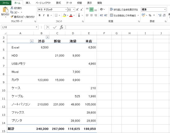Excelでは「外資系っぽい見た目」も大事だけど「手間をかけず表を作ること」も大事